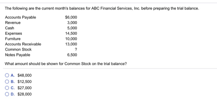Question: The Following Are The Current Monthu0027s Balances For ABC Financial  Services, Inc. Before Preparing .