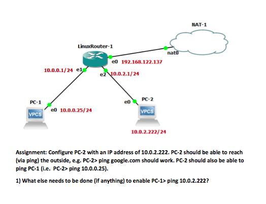 NAT-1 LinuxRouter-1 Na E0 192 168 122 137 10 0 0 1