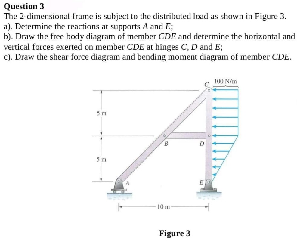 Solved Question 3 The 2 Dimensional Frame Is Subject To T Draw Shear And Bending Moment Diagrams For Cheggcom Distributed Load As Shown In