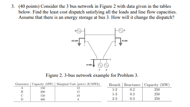 40 Points Consider The 3 Bus Network In Figure Chegg Com