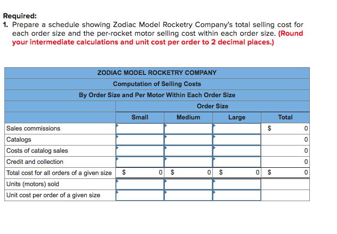 Solved: Zodiac Model Rocketry Company Sells Model Rocketry
