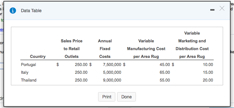 Solved: Data Table Sales Price To