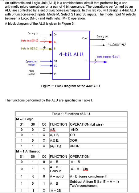 An Arithmetic And Logic Unit (ALU) Is A Combinatio...   Chegg.com on desktop diagram, alu schematic diagram, 32-bit alu design diagram, input output diagram, logic diagram, cpu diagram, alu part of functional, 4 function alu circuit diagram, digital camera diagram, church sound system diagram, 74193 pin diagram, alu 4-bit adder subtractor, table setting diagram, alu control diagram, amd processor architecture diagram,