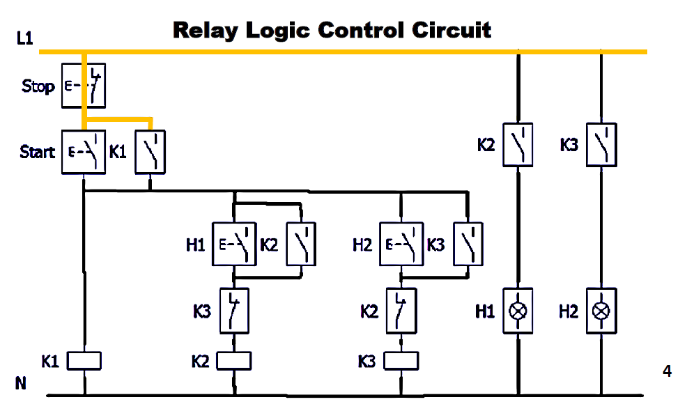 solved: the following example shows a relay logic control ... logic diagram relay  chegg