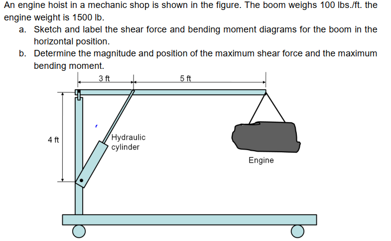 solved an engine hoist in a mechanic shop is shown in the