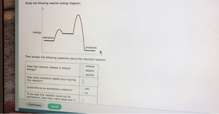 Solved  Study The Following Reaction Energy Diagram Energy