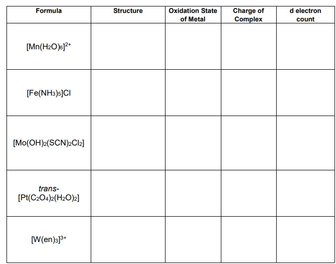 Solved Formula Structure Oxidation State Charge Of Comple