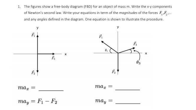 Solved The Figures Show A Free Body Diagram Fbd For An