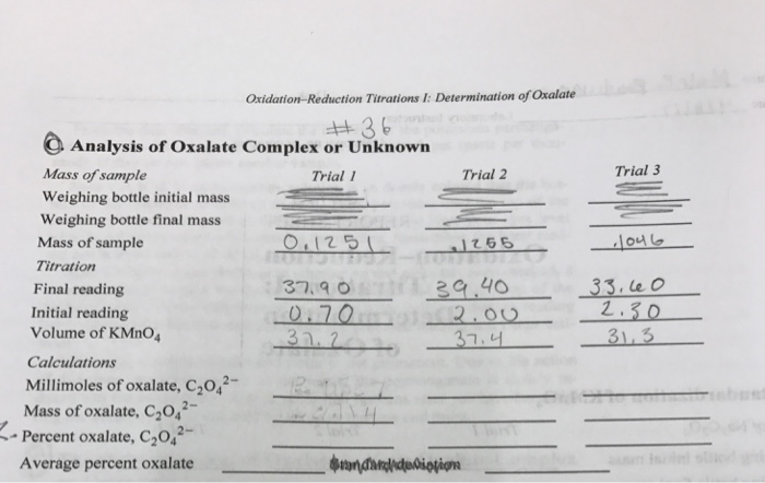 Solved: The Average Molarity For KMnO4 Is 0 009936 I Need