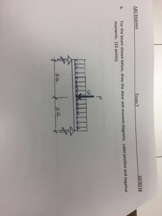 arch46995 exam 3 10/30/18 for the beam shown below, draw the
