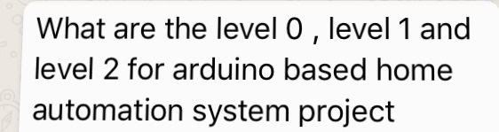 Solved: What Are The Level 0 , Level 1 And Level 2 For Ard