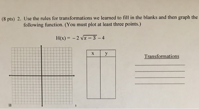 (8 pts) 2. Use the rules for transformations we learned to fill in the blanks and then graph the following function. (You must plot at least three points.) H(x)-2 Vx-3-4 Transformations