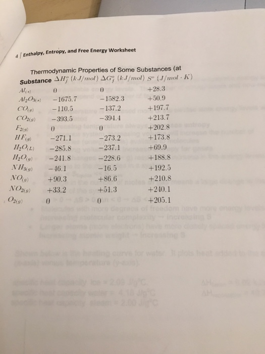 how to find gibbs energy from enthalpy and entropy