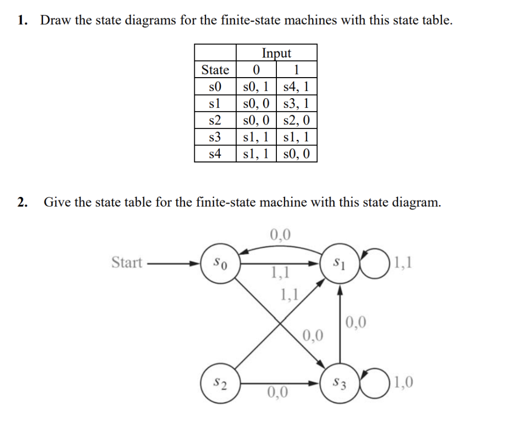 s4 diagram solved draw the state diagrams for the finite state machi  state diagrams for the finite state