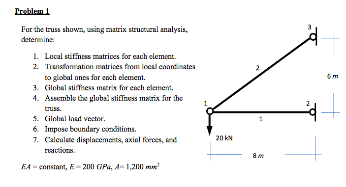 Solved: Problem 1 For The Truss Shown, Using Matrix Struct