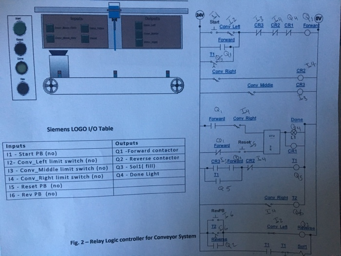 Solved: 1)Use Plc Logosoft To Convert This Convyer Circuit ...