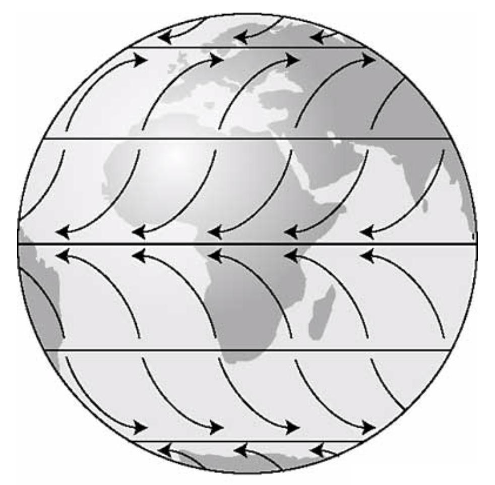 solved 1 on the diagram below label latitudes 0 30n s