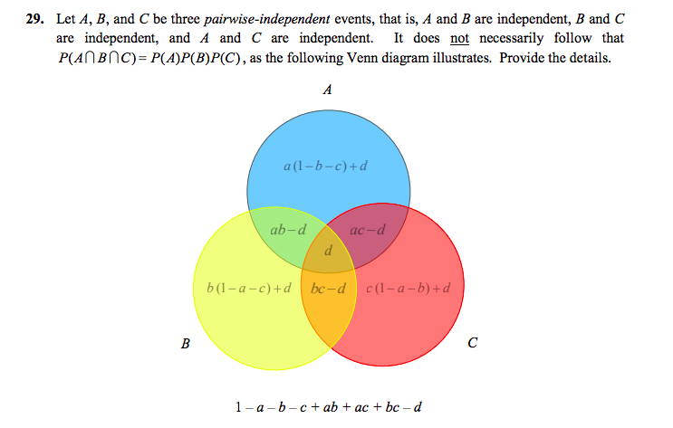 Solved 29 Let A B And C Be Three Pairwise Independent