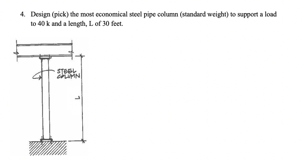 Solved: Design (pick) The Most Economical Steel Pipe Colum