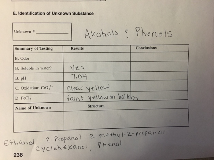 E. Identification of Unknown Substance Alcohols Phenols Unknown # Results Conclusions Summary of Testing B. Odor B. Soluble i