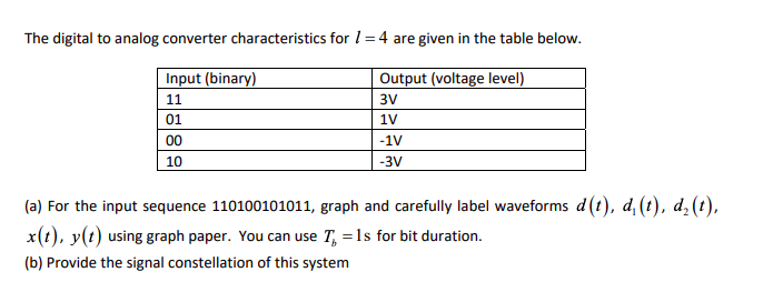 problem 8: the block diagram of a qam transmitter is given below  /2  show  transcribed image text