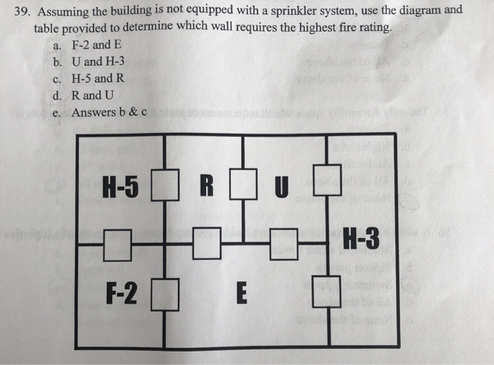 media%2Fcc6%2Fcc63d879 8880 4fa2 94f2 9b077943f32e%2Fimage solved 39 assuming the building is not equipped with a s