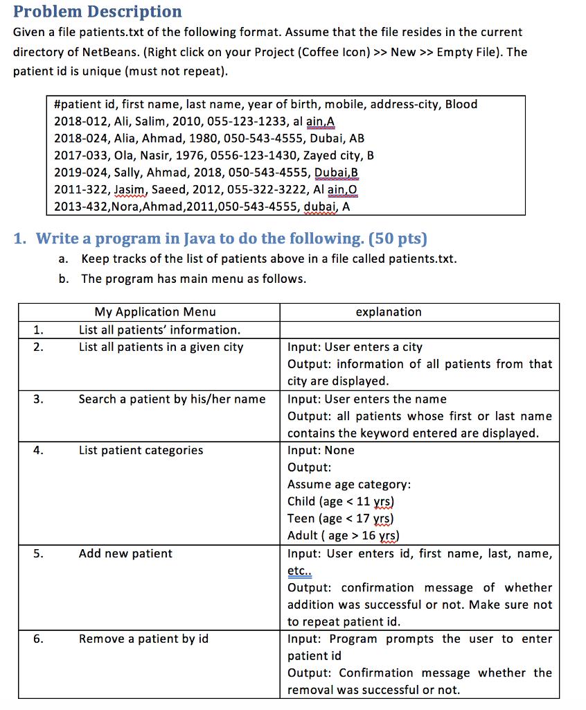 Solved: Problem Description Given A File Patients txt Of T