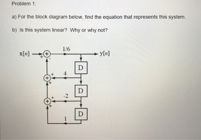Problem 1: a) For the block diagram below, find the equation that represents this system. b) is this system linear? Why or why not? 4