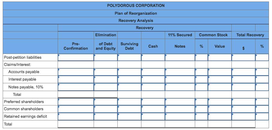 During The Recent Recession, Polydorous Inc  Accum