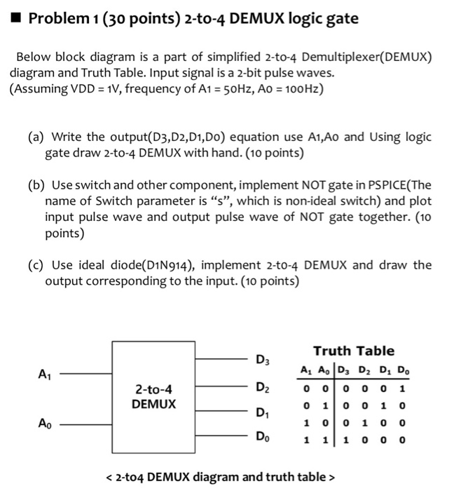 logic diagram of 1 to 4 demultiplexer solved problem 1  30 points  2 to 4 demux logic gate belo  30 points  2 to 4 demux logic gate