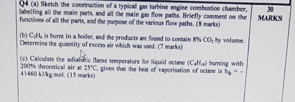 Solved: Q4 (a) Sketch The Construction Of A Typical Gas Tu