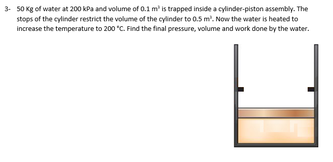 50 Kg of water at 200 kPa and volume of 0.1 m3 is trapped inside a cylinder-piston assembly. The stops of the cylinder restrict the volume of the cylinder to 0.5 m3. Now the water is heated to increase the temperature to 200 °C. Find the final pressure, volume and work done by the water 3-