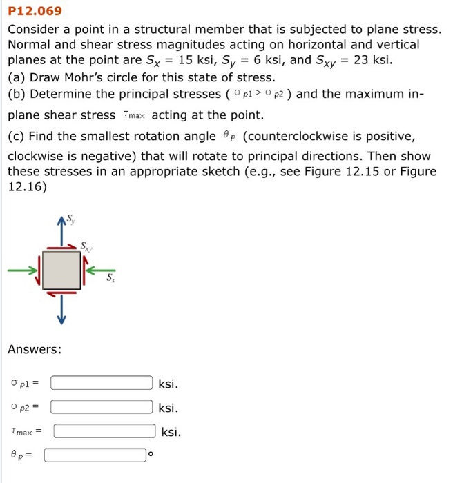 Solved: P12.069 Consider A Point In A Structural Member Th
