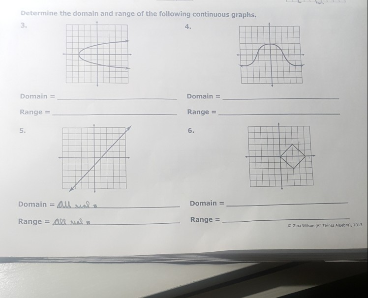 Solved: Determine The Domain And Range Of The Following Co ...