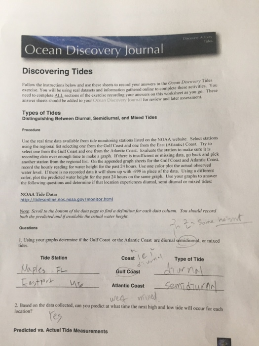Solved I Have A Ocean Discovery Journal Assignment I Hav