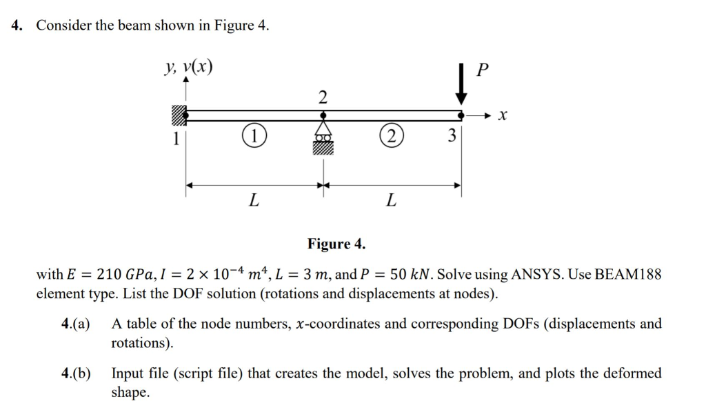 Please Use ANSYS Mechanical APDL To Solve Problem