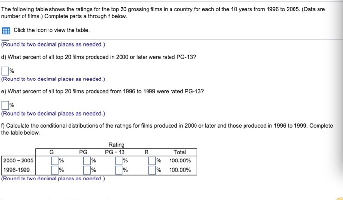 Solved Rating Year G Pg Pg 13 R Total 2005 2004 2003 2002