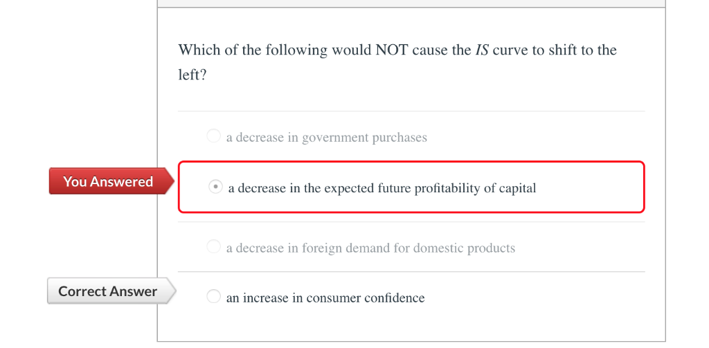 Which of the following would NOT cause the IS curve to shift to the left? a decrease in government purchases You Answered a d
