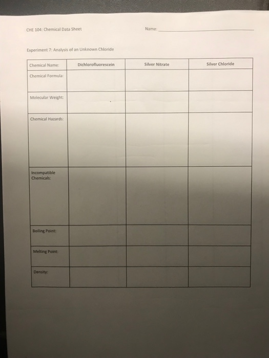 Solved: CHE 104: Chemical Data Sheet Name Experiment 7: An