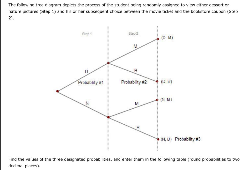 Bayes Theorem Tree Diagram - Wiring Diagrams Dock