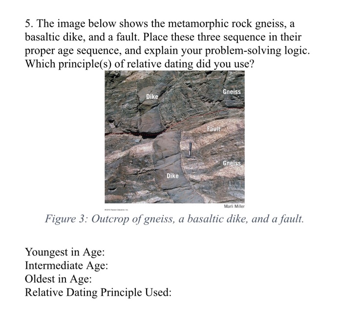 what principle of relative dating is illustrated by the dikes and faults dating after losing wife