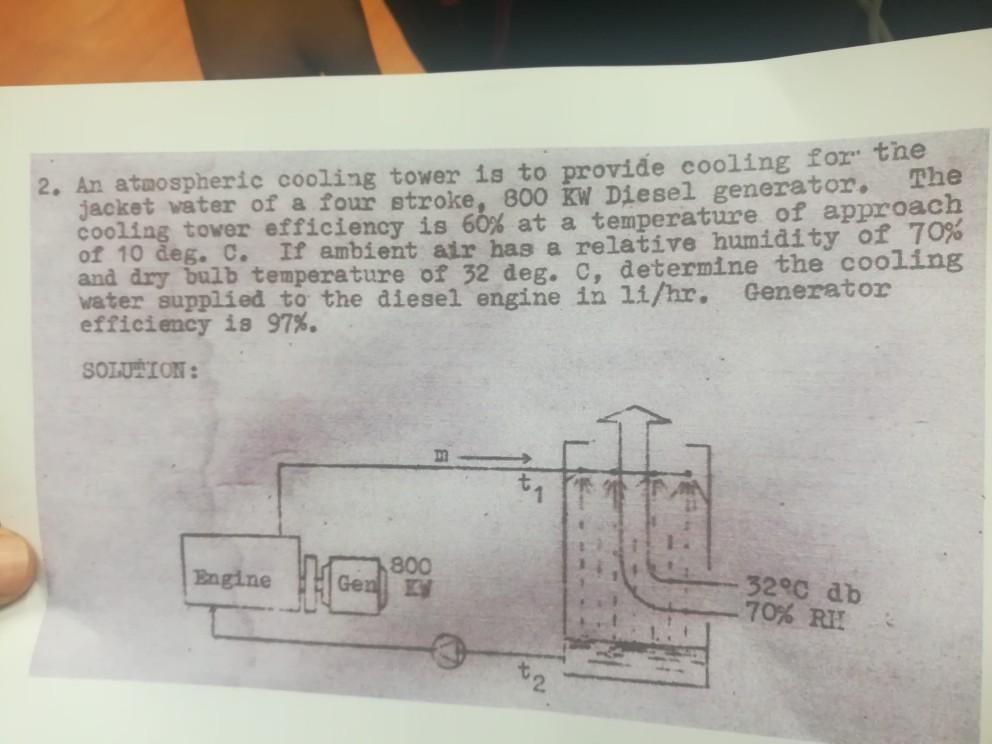 Solved: Jacket Vater Of A Four Etroke, 800 KW Diesel Gener