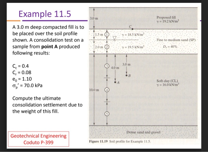 Solved: Example 11 5 Proposed Fil Y 19 2 KN/m3 3 0 M A 3 0