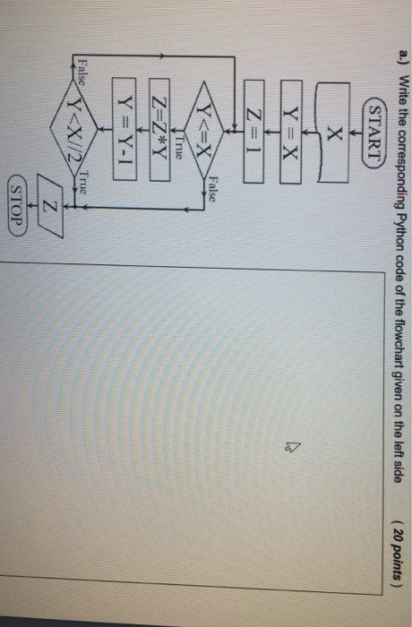 a.) Write the corresponding Python code of the flowchart given on the left side (20 points) START False rue 7 True 2 STOP