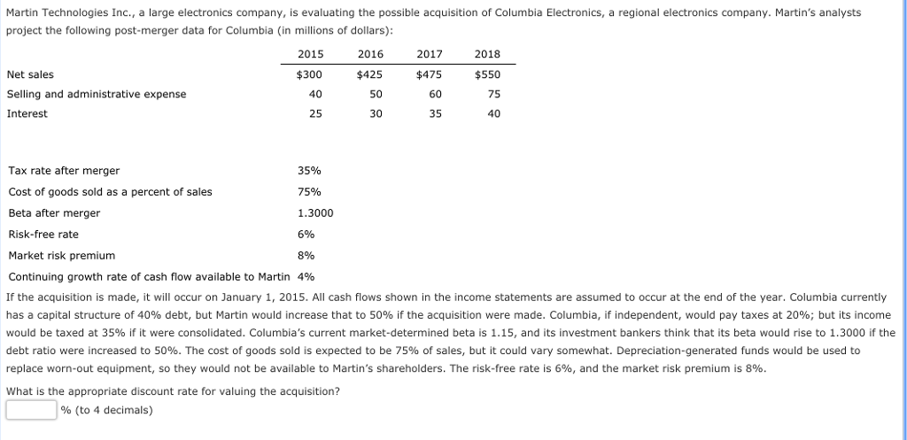 Martin Technologies Inc., a large electronics company, is evaluating the possible acquisition of Columbia Electronics, a regional electronics company. Martins analysts project the following post-merger data for Columbia (in millions of dollars) Net sales Selling and administrative expense Interest 2015 $300 40 25 2016 $425 50 30 2017 $475 60 35 2018 $550 75 40 Tax rate after merger Cost of goods sold as a percent of sales Beta after merger Risk-free rate Market risk premium Continuing growth rate of cash flow available to Martin 4% If the acquisition is made, it will occur on January 1, 2015. All cash flows shown in the income statements are assumed to occur at the end of the year. Columbia currently has a capital structure of 40% debt, but Martin would increase that to 50% if the acquisition were made. Columbia, if independent, would pay taxes at 20%; but its income would be taxed at 35% if it were consolidated. Columbias current market-determined beta is 1.15, and its investment bankers think that its beta would rise to 1.3000 if the debt ratio were increased to 50%. The cost of goods sold is expected to be 75% of sales, but it could vary somewhat. Depreciation-generated funds would be used to replace worn-out equipment, so they would not be available to Martins shareholders. The risk-free rate is 6%, and the market risk premium is 8% What is the appropriate discount rate for valuing the acquisition? 35% 75% 1.3000 5% 8% % (to 4 decimals)