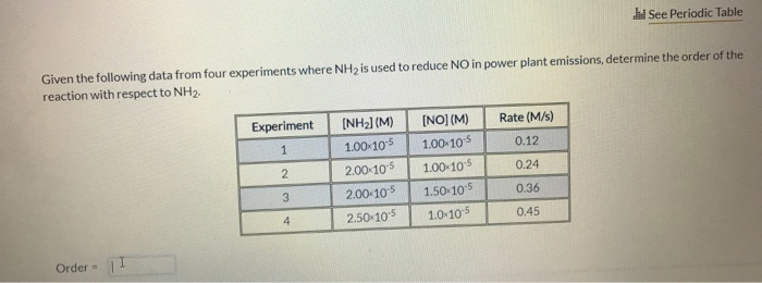 question see periodic table given the following data from four experiments where nh2 is used to reduce no
