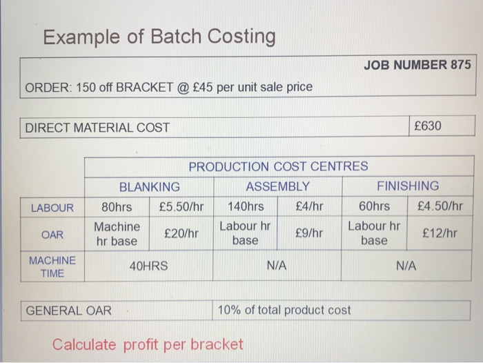 Example Of Batch Costing Job Number 875 Order 150 Off Bracket 45 Per