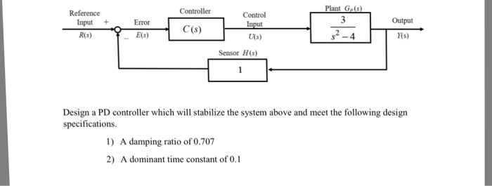 Solved: Design A PD Controller Which Will Stabilize The Sy