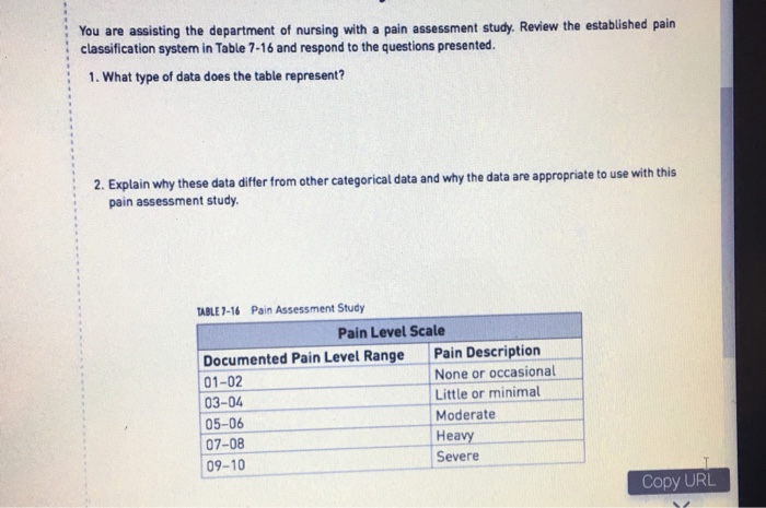 Solved: : You Are Assisting The Department Of Nursing With