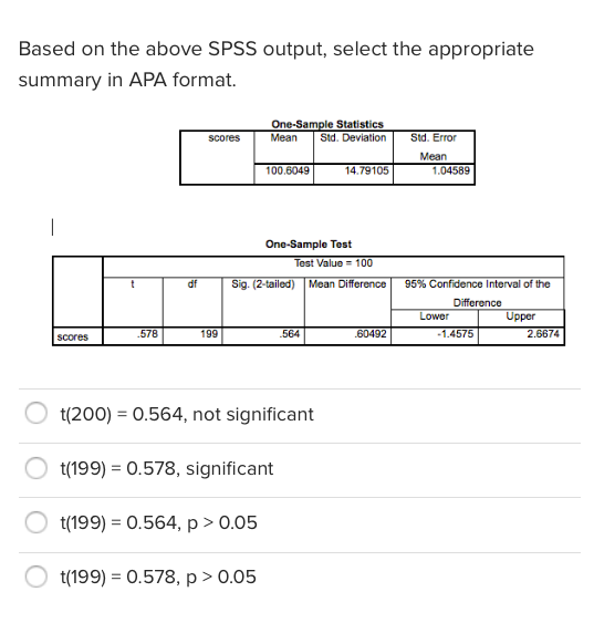 Solved: Based On The Above SPSS Output, Select The Appropr